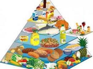 Bộ Y tế công bố 10 lời khuyên dinh dưỡng hợp lý mới